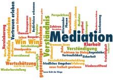 Bild Wortwolke Mediation